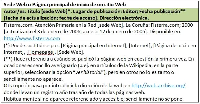 sedeweb1